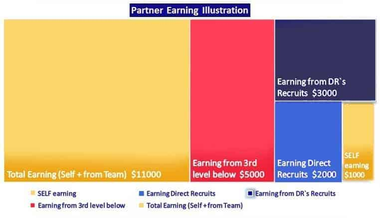 earning-illustration